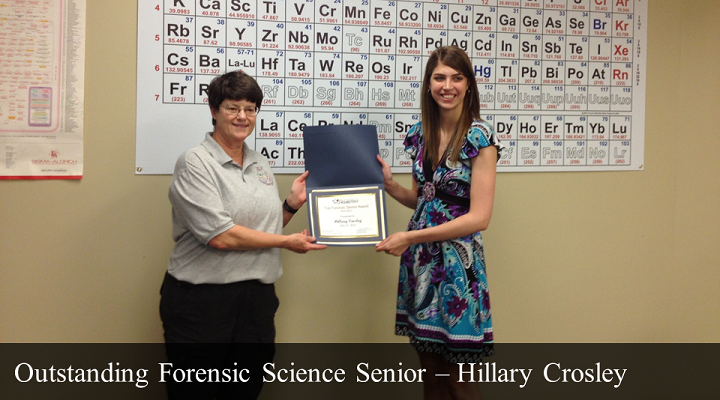 Forensic Science school subjects in high school